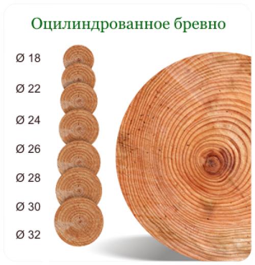 размеры оцилиндрованное бревно