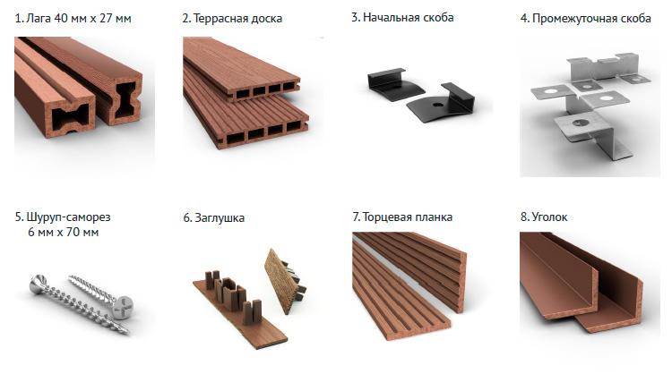 монтажные элементы террасной доски