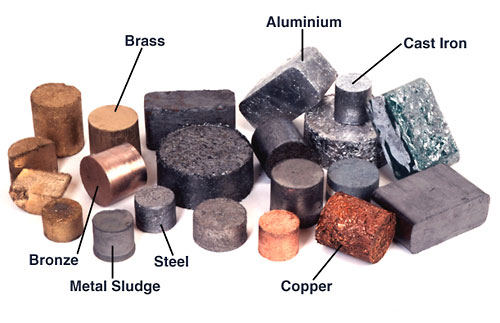 виды металлопроката