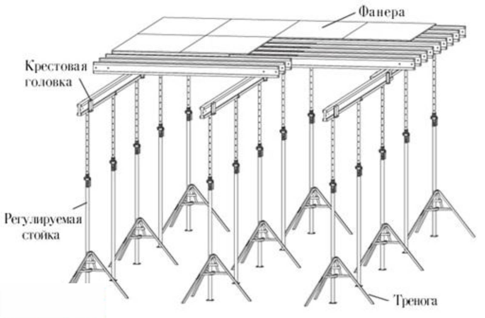 опалубка перекрытий схема