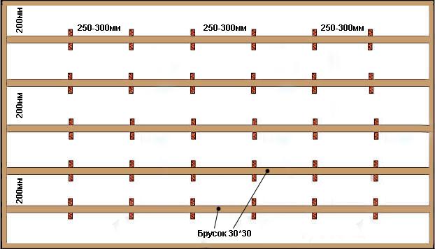 схема каркаса из брусков