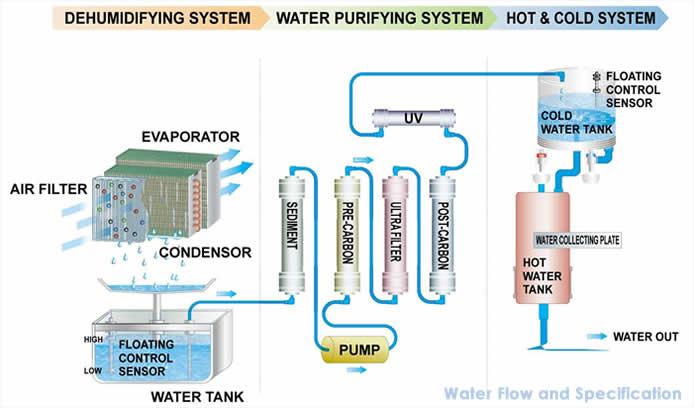 водоподготовка схема