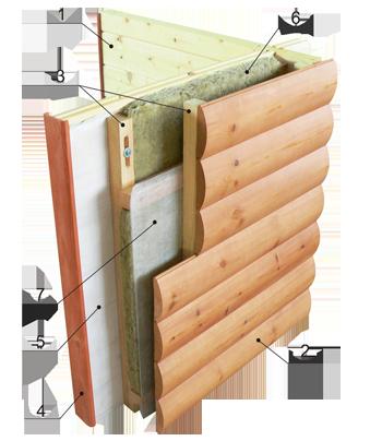 отделка дома блок-хаусом пирог стены