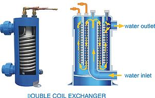 тепловые насосы для отопления бассейнов