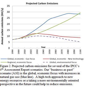 графики предельно допустимых выбросов