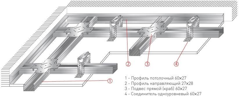монтаж потолка из гипсокартоновых листов - профили алюминеевые