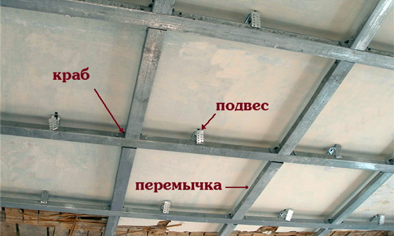 потолки из гипсокартона как крепить