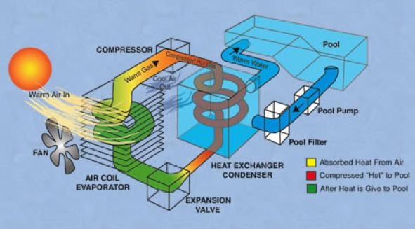тепловые насосы схема