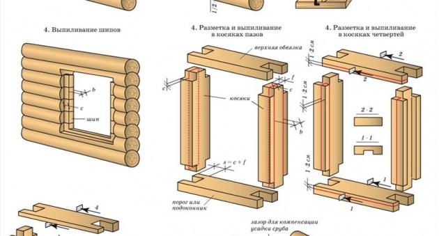 схема установки окна в деревянном доме