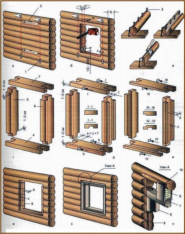 установка дверей в баню оконные проемы