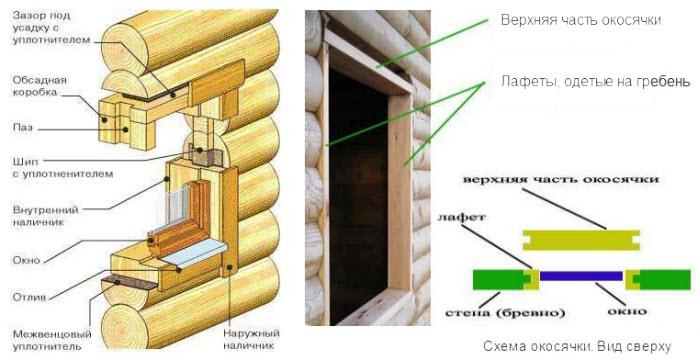 установка пластиковых окон в деревянном доме фото