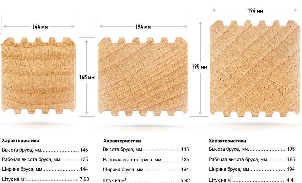 профилированный вариант бруса для бани