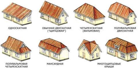 примеры крыши для деревянных домов