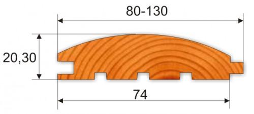 длина блок хауса